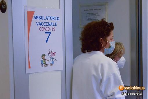 Superati i 20mila vaccini mercoledì in Piemonte