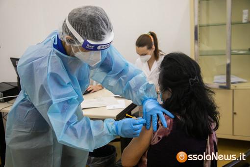 Lunedì i vaccinati sono stati 21.481, a poco più di 4mila inoculata la seconda dose
